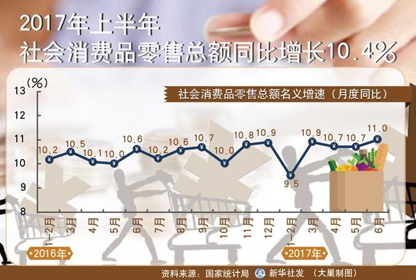 (뉴스 번역)10대 빅데이터로 풀어보는 중국 경제 '반기보고서'