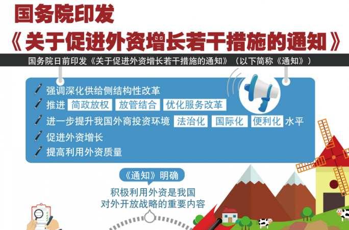 (뉴스 번역)외자 성장 촉진하는 새로운 정책 재출범...국무원 '5대 정책' 출범해 외자 유치 촉진